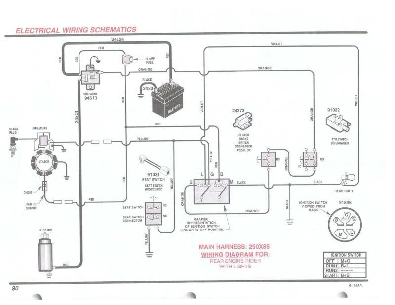 Briggs Stratton 15 5 Hp Ohv Engine Wiring Diagram