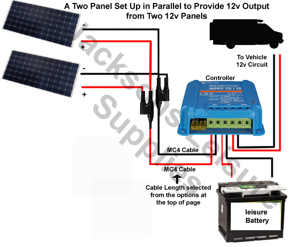 Campervan Solar Wiring Diagram