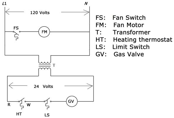 Carbon Monoxide Molecular Orbital Diagram Explanation