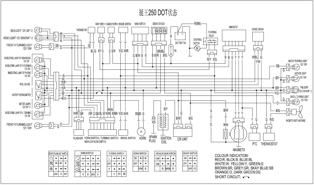 Cf 250cc Voltage Carburator Wiring Diagram