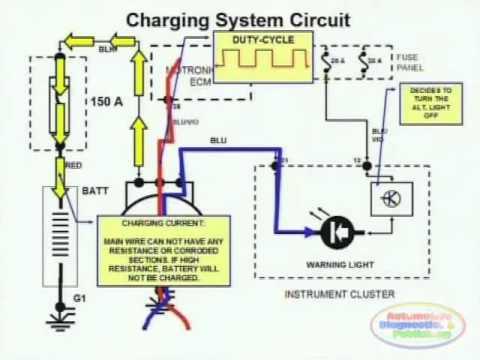 Chevrolet P30 Wiring Diagram