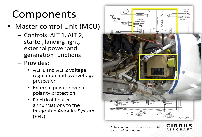 Cirrus Sr22 Wiring Diagram