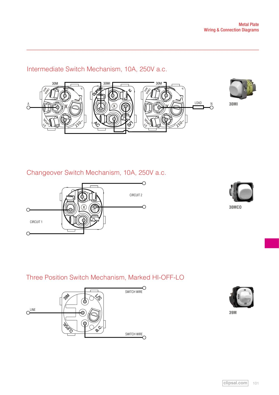 Clipsal Motion Sensor Wiring Diagram