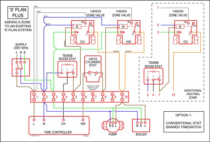 Colman Mach Thermostat Wiring Diagram