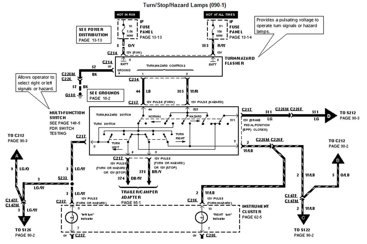 DIAGRAM] Wiring Diagrams For A Lincoln Limousine FULL Version HD Quality  Lincoln Limousine - REDIAGRAM.STUDIOMOVIDA.IT | Pump Motor Wiring Diagrams Lincoln |  | Diagram Database - studiomovida.it