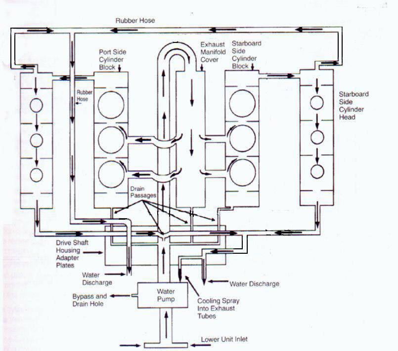 DIAGRAM] 2001 Lincoln Town Car Fuel Pump Wiring Diagram FULL Version HD  Quality Wiring Diagram - BALLASTDIAGRAM.ATOUTS-JARDIN.FR | Pump Motor Wiring Diagrams Lincoln |  | Diagram FULL VERSION