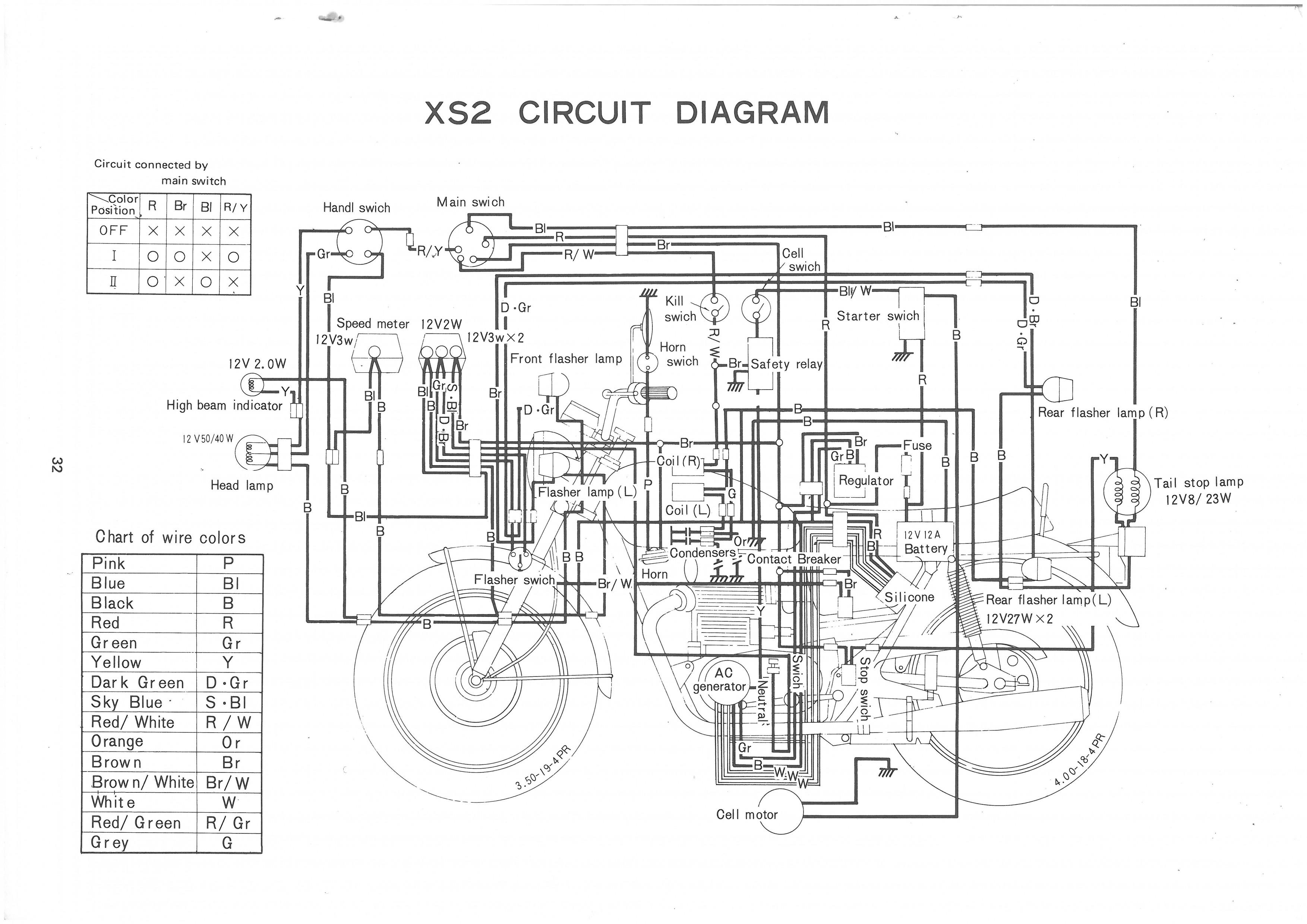 Diagram 1977 Yamaha Xs 650 Wiring Diagram Full Version Hd Quality Wiring Diagram Ebikewiringdiagram Triestelive It