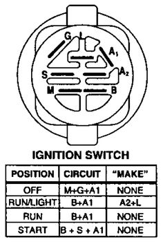 craftsman model 536 270320 wiring diagram
