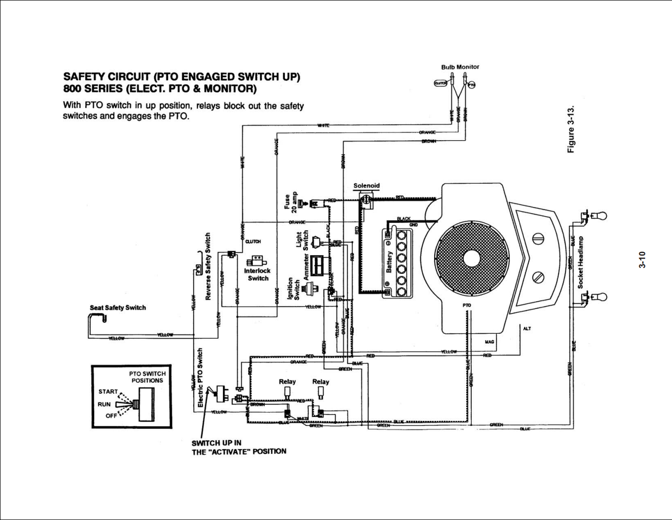 Craftsman Riding Lawn Mower 18hp Engine Wiring Diagram