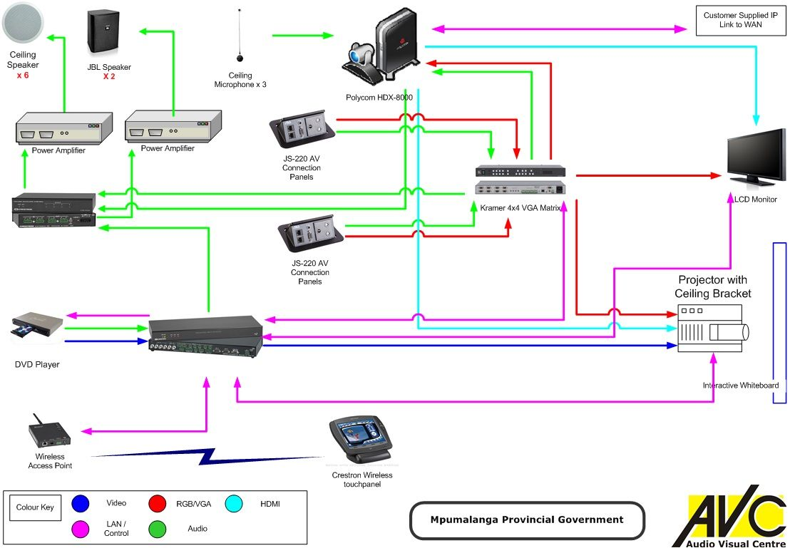 Crestron Light Switch Wiring Diagram