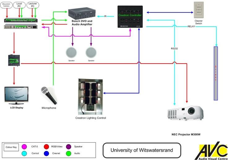 crestron light switch wiring diagram 480v photocell wiring diagram 480v photocell wiring diagram 480v photocell wiring diagram 480v photocell wiring diagram