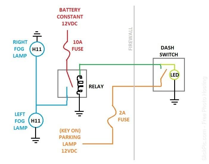 diagram toyota sequoia 2001 trailer wiring diagram full