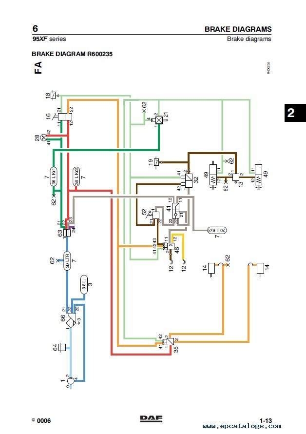 Daf 45 Alternator Wiring Diagram