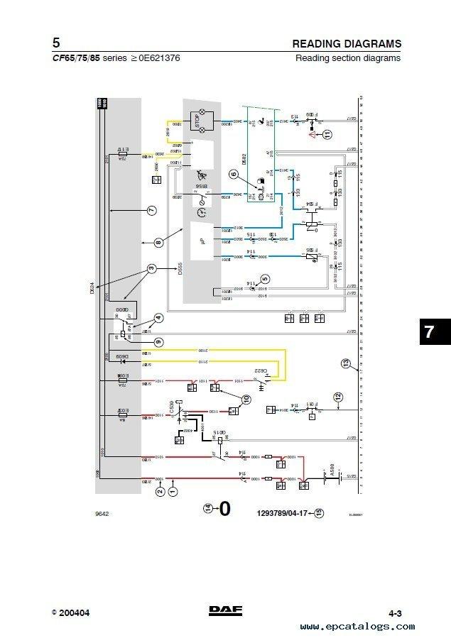daf lf45 abs wiring diagram