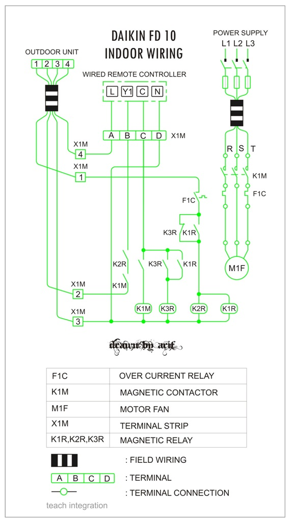 Daikin Split Ac Wiring Diagram
