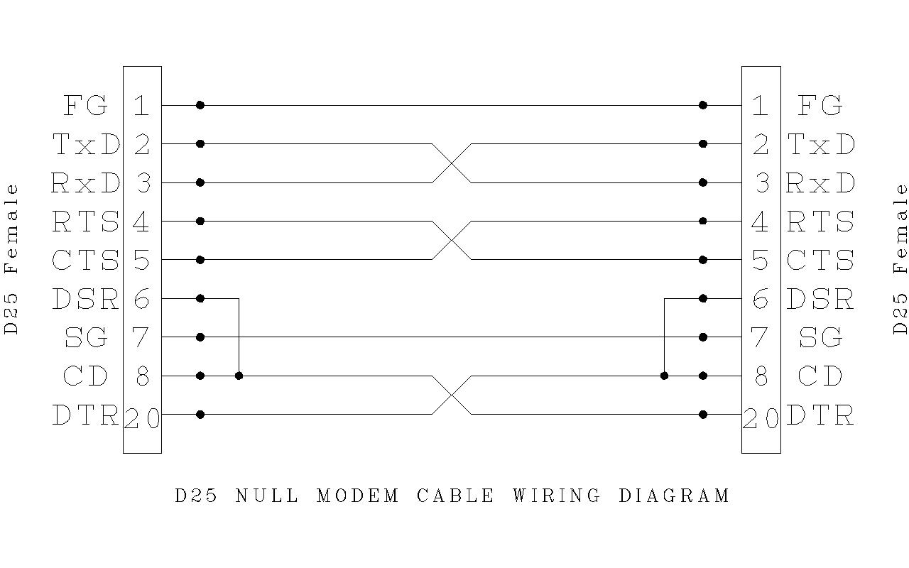 Db25 Wiring Diagram