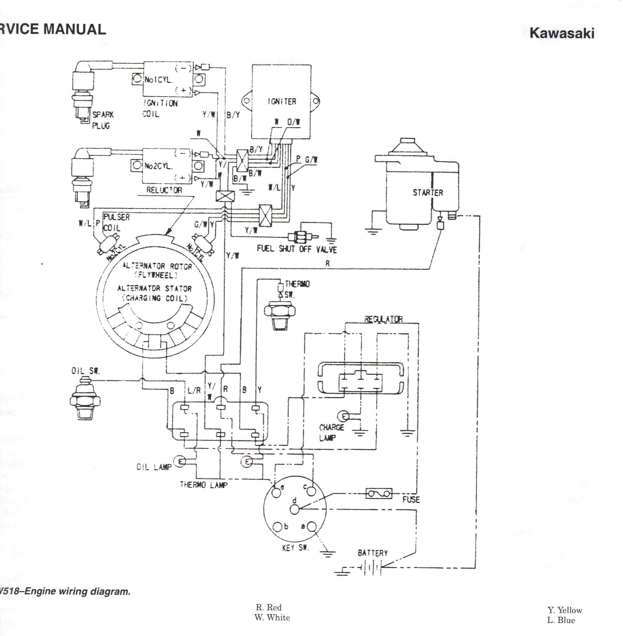diagram] john deere f525 wiring diagram full version hd quality wiring  diagram - carbonphasediagram.lexibelle.fr  lexibelle.fr