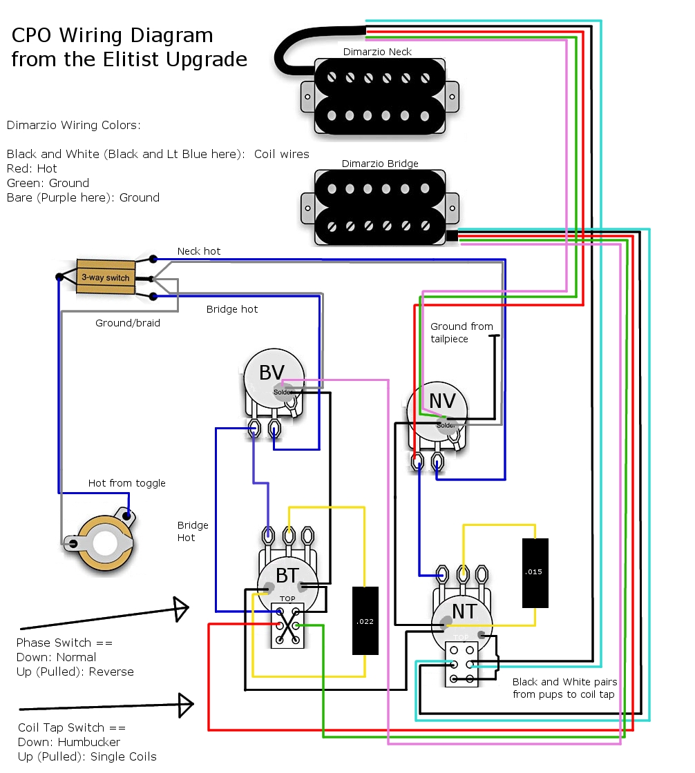 Dimarzio Paf Pro Wiring Diagram