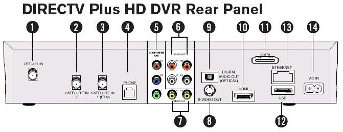 Directv Hd Dvr Wiring Diagram