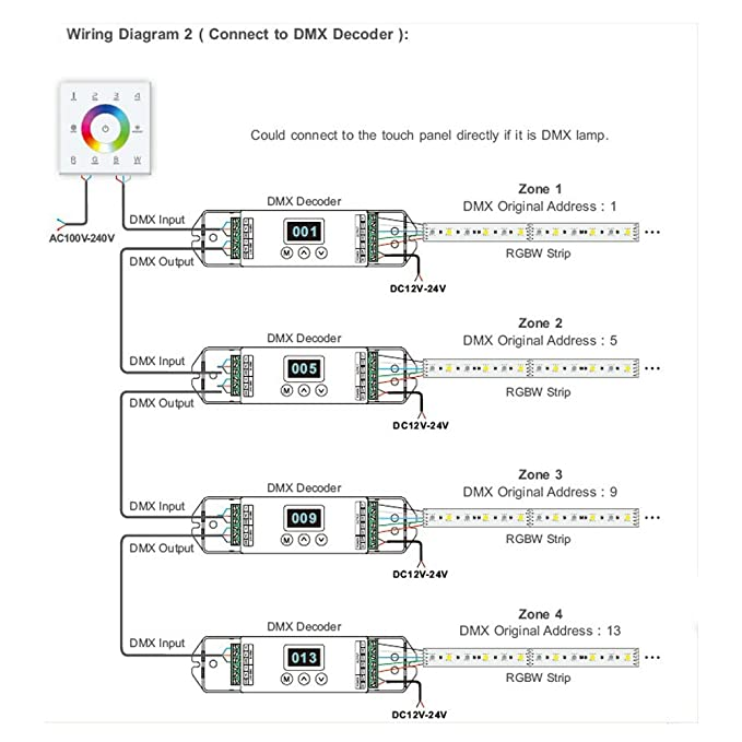Dmx Cat5 Wiring