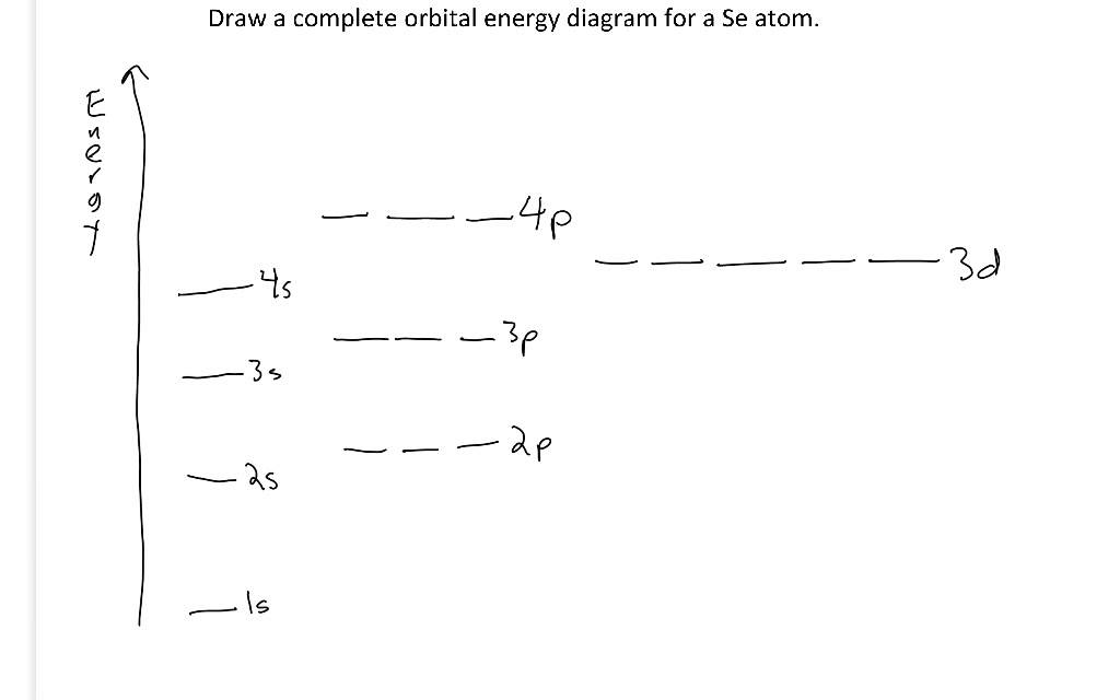 Draw An Orbital Diagram For Scandium  Sc