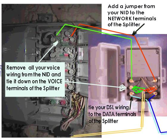 Dsl Splitter Wiring Diagram