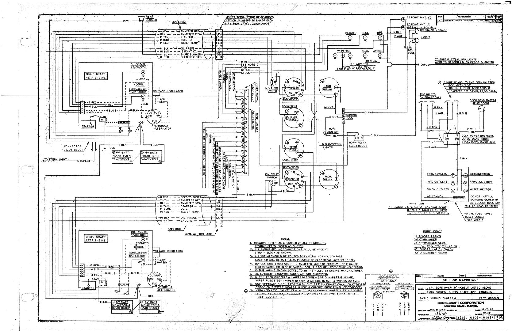 Dynojet Power Commander 3 Wiring Diagram