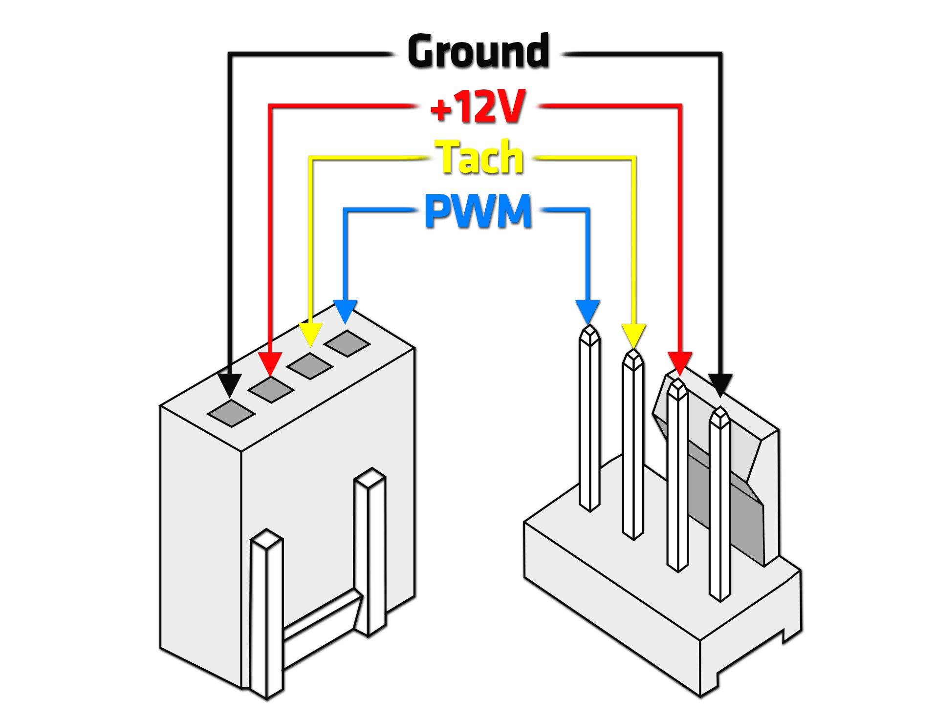 Ec Fan Pwm Wiring Diagram