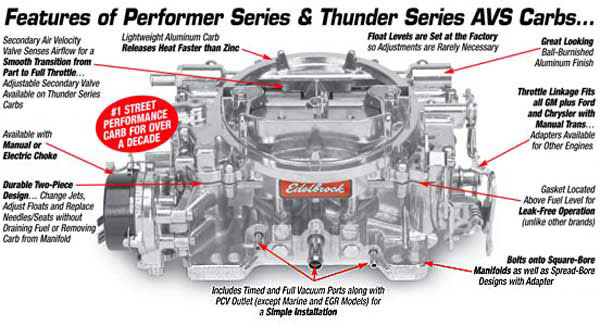 Edelbrock Carb Parts Diagram