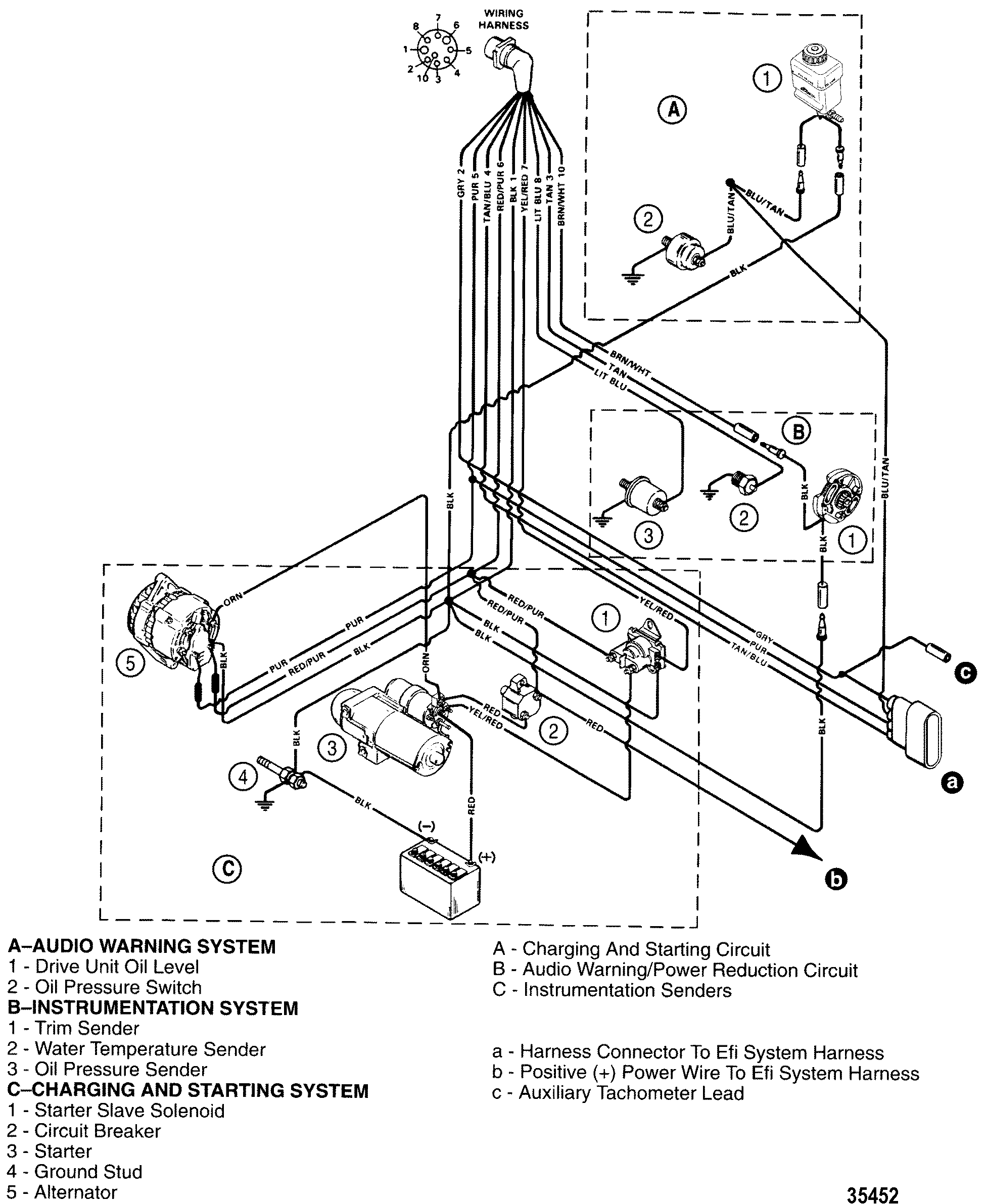 Engine Wiring Diagram For A 3412 Fire Pump Engine