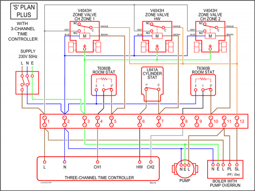 Texas Special Telecaster Pickups Wiring Diagram from wiringall.com