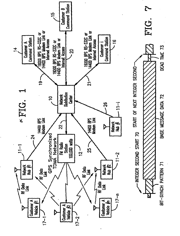 Faze Tachometer Wiring