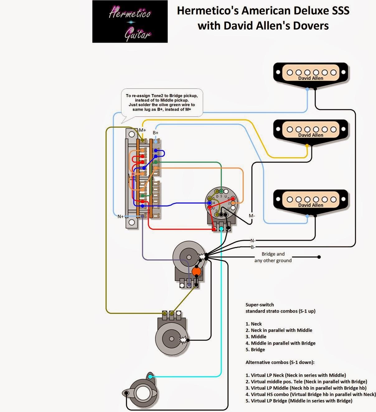 Fender American Elite S1 Wiring Diagram