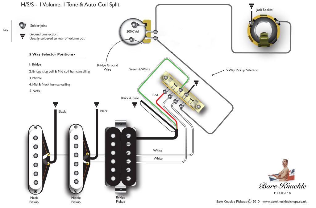Fender Strat Hss S1 Switch Wiring Diagram