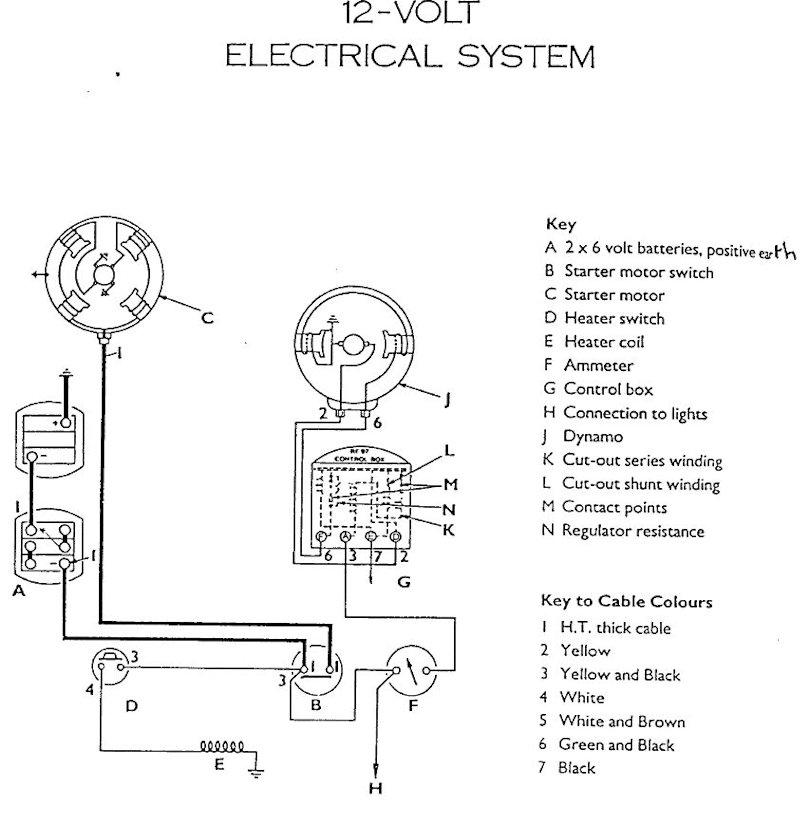 Diagram Ferguson To30 Wiring Diagram Full Version Hd Quality Wiring Diagram Bswiring18 Lasagradellacastagna It