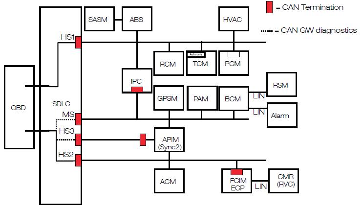 Diagram Book Wiring Diagram Manual Falcon Wiring Diagram 17 Mb New Update December 17 2020 Full Version Hd Quality Wiring Diagram Inovativewiring Hotelcapocaccia It