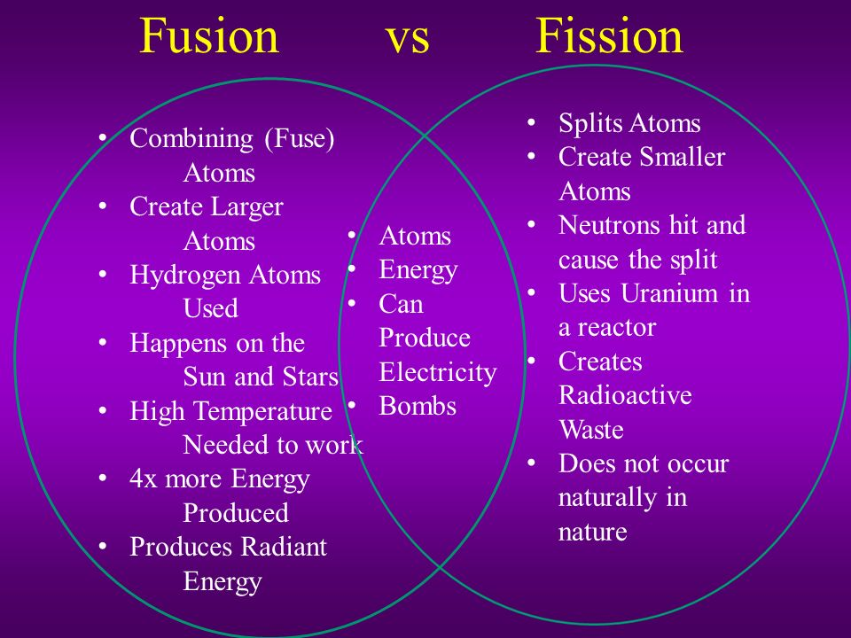 Fission And Fusion Venn Diagram