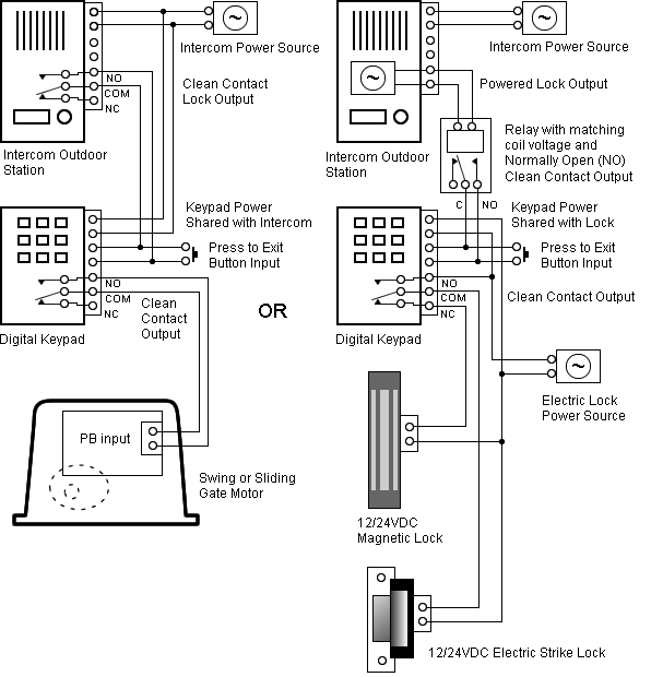 DIAGRAM] 1990 Fleetwood Southwind Wiring Diagram FULL Version HD Quality Wiring  Diagram - AUTOTRUCKGEAR.MIXANDMATCH-DECORATION.FRMix & Match Décoration