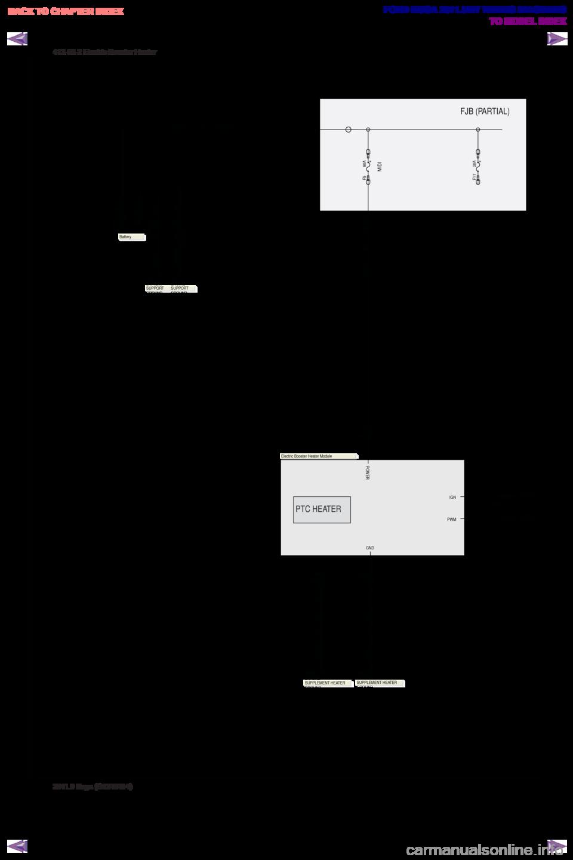 ford kuga wiring diagram