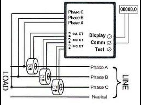 Ge Meter And Panel Wiring Diagram - 1995 Chevy Silverado Tail Light Wiring  Diagram - landrovers.tukune.jeanjaures37.fr | Ge Meter And Panel Wiring Diagram |  | Wiring Diagram Resource