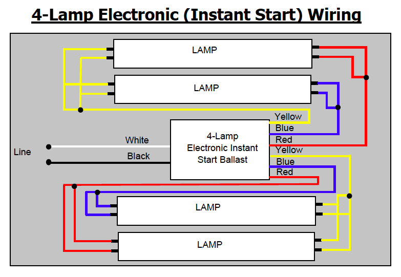 4 Lite Ballast Wiring Diagram | Wiring Diagram  Bulb Ballast Wiring Diagram Using Two on