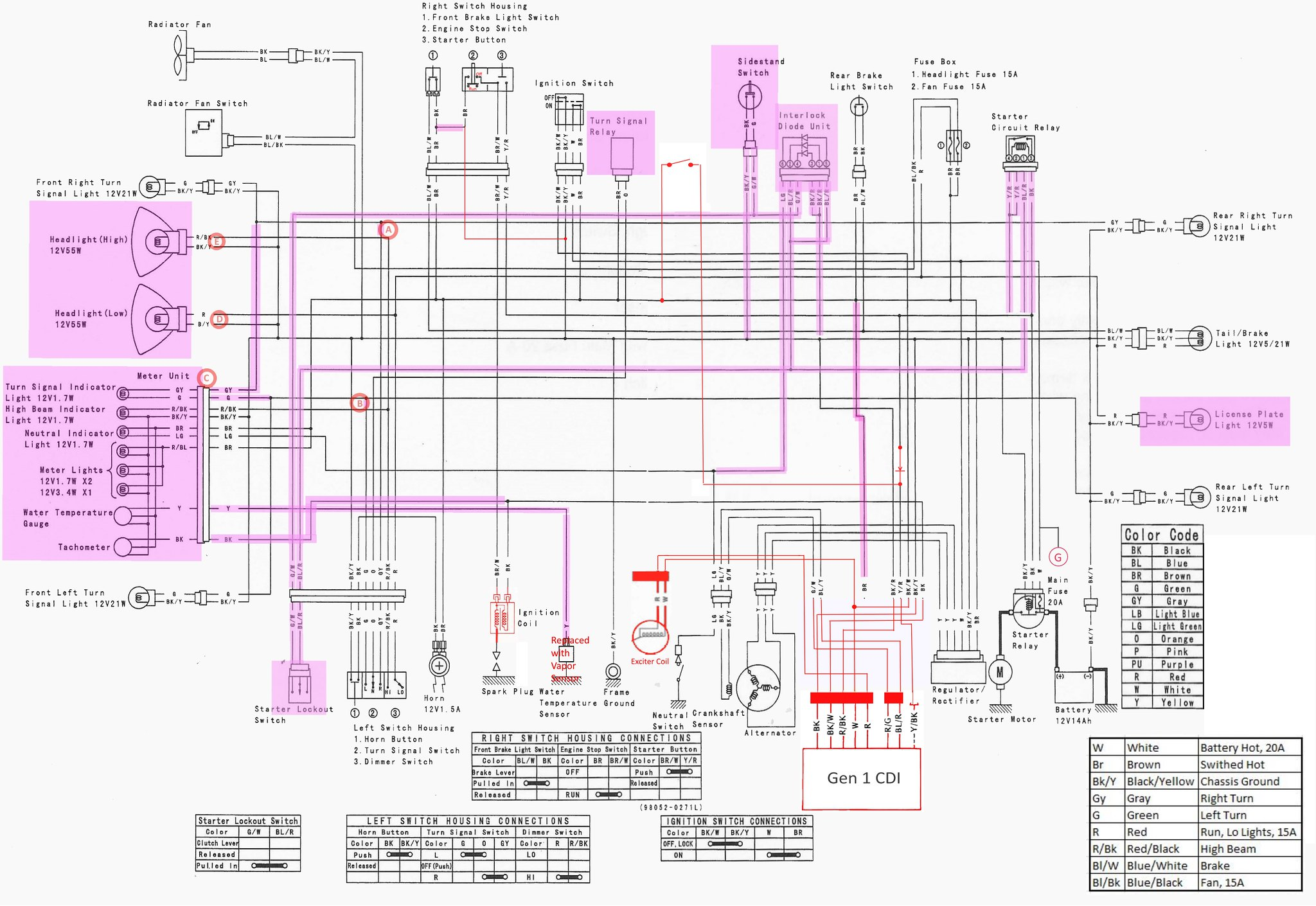 Gen 1 Sv650s Wiring Diagram