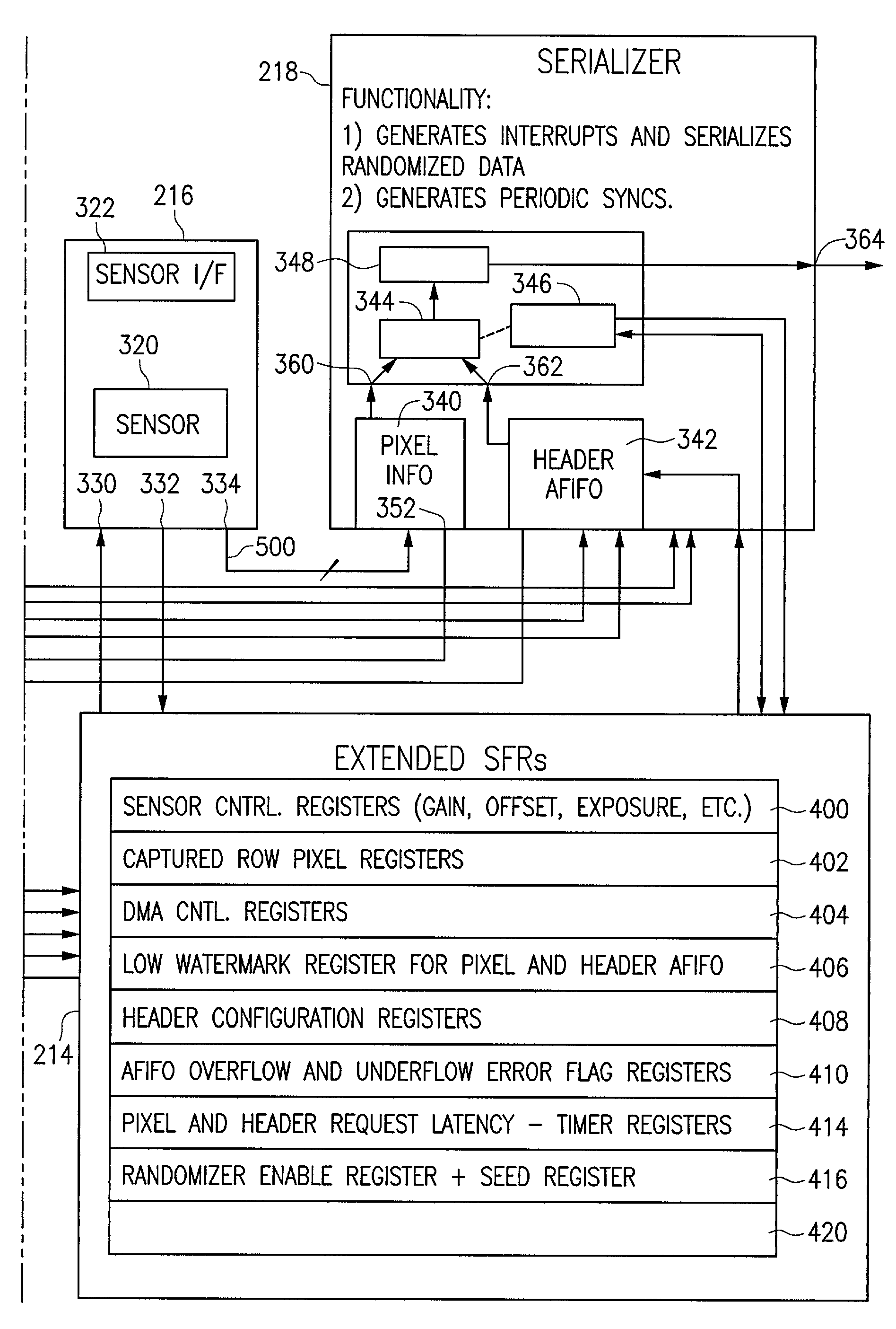 Gentex Mirror Wiring Diagram
