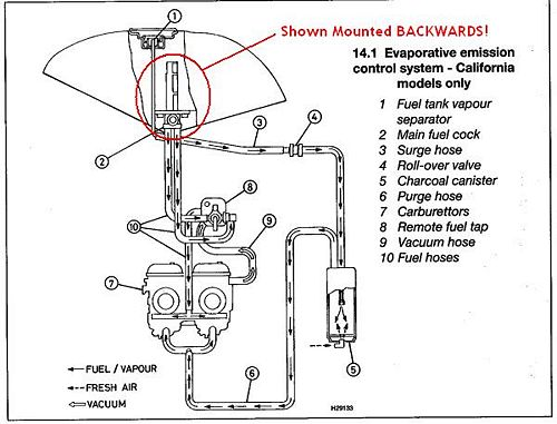 Gs500 Carburetor Diagram