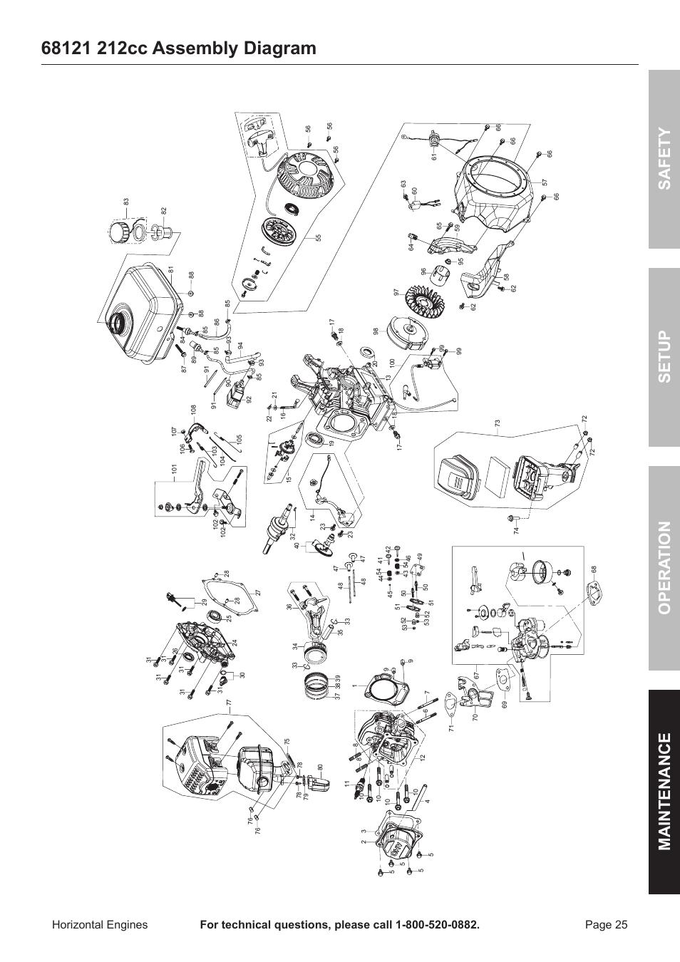 Harbor Freight Predator 420 Engine Wiring Diagram on