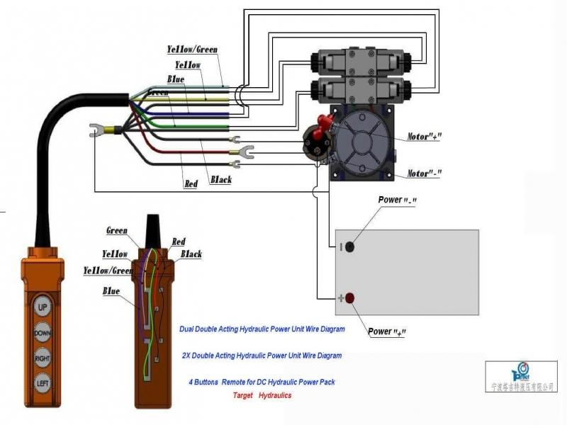 [SCHEMATICS_44OR]  1998 Featherlite Wiring Diagram - 1991 Ford Tempo Fuse Box for Wiring  Diagram Schematics | Featherlite Wiring Diagram 1998 |  | Wiring Diagram Schematics