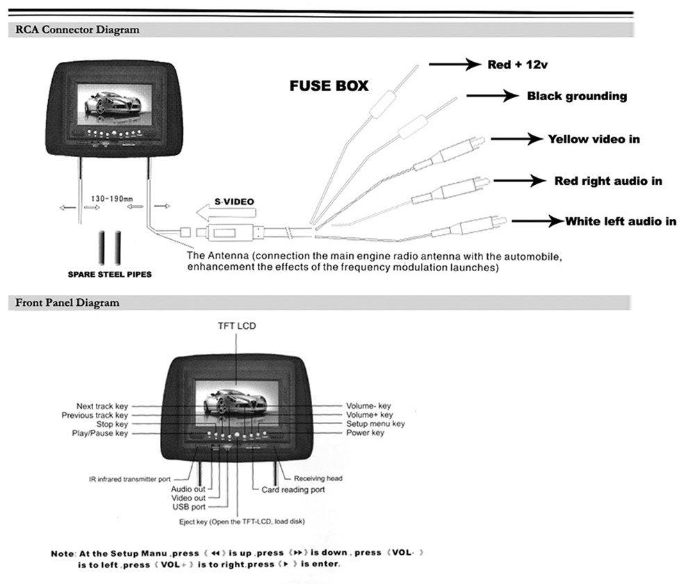 Headrest Monitor Wiring Diagram