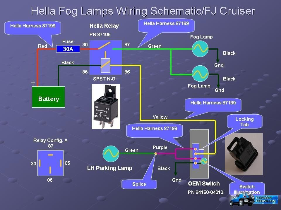 Hella Driving Light Wiring Diagram