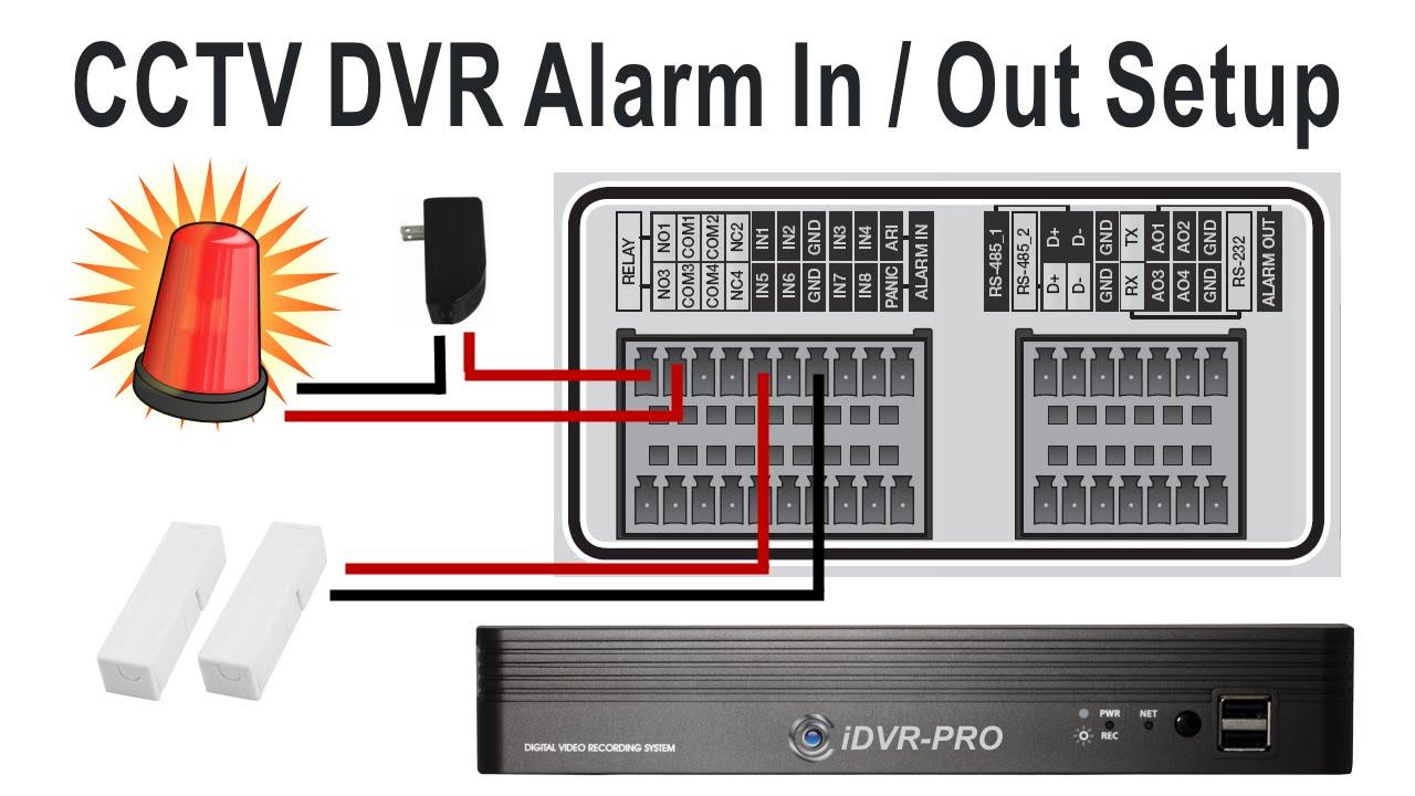 Hikvision Wiring Diagram Alarm