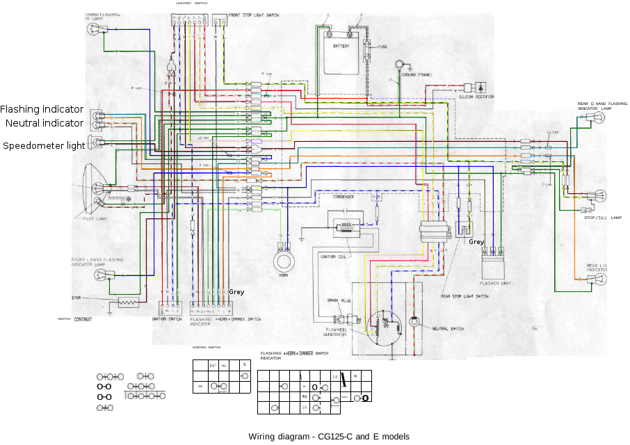 Cdi Wiring Diagram Honda from wiringall.com